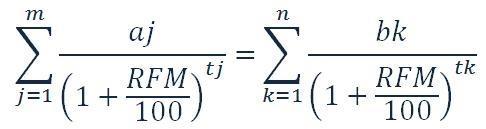 Interest rate calculator